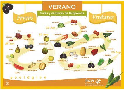 las frutas y verduras de temporada de verano